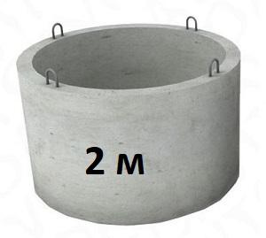Бетон кольца бетонный завод заказать бетон